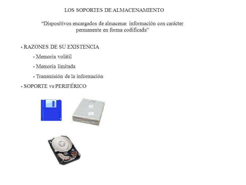LOS SOPORTES DE ALMACENAMIENTO Dispositivos encargados de almacenar información con carácter permanente en forma codificada - RAZONES DE SU EXISTENCIA