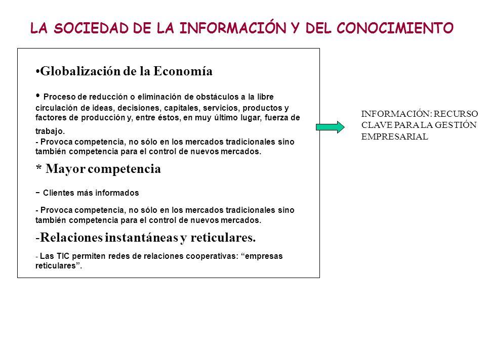 Globalización de la Economía Proceso de reducción o eliminación de obstáculos a la libre circulación de ideas, decisiones, capitales, servicios, produ