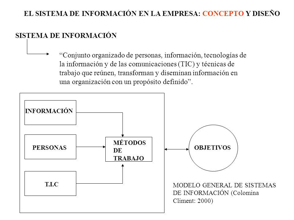 EL SISTEMA DE INFORMACIÓN EN LA EMPRESA: CONCEPTO Y DISEÑO SISTEMA DE INFORMACIÓN Conjunto organizado de personas, información, tecnologías de la info