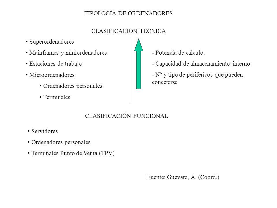 TIPOLOGÍA DE ORDENADORES Superordenadores Mainframes y miniordenadores Estaciones de trabajo Microordenadores Ordenadores personales Terminales - Pote