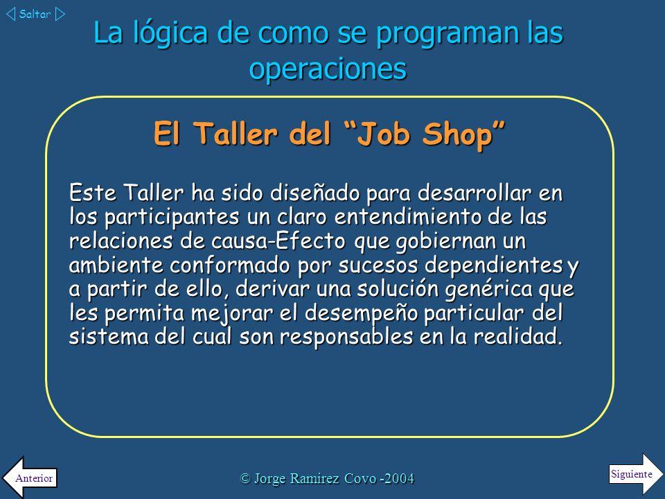 Taller del Job Shop Como se adminitran las operaciones Qué Cambiar.
