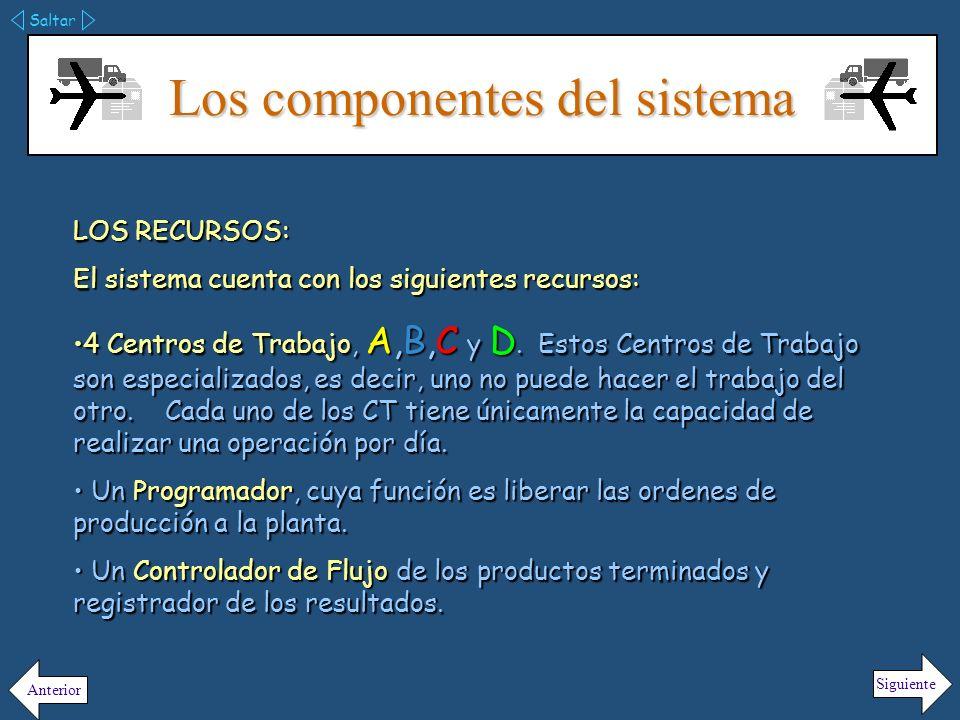 Los componentes del sistema DISPOSICIÓN GENERAL Saltar Siguiente Anterior Mesa de trabajo A B C D Programador Controlador de Flujo Centro de Trabajo