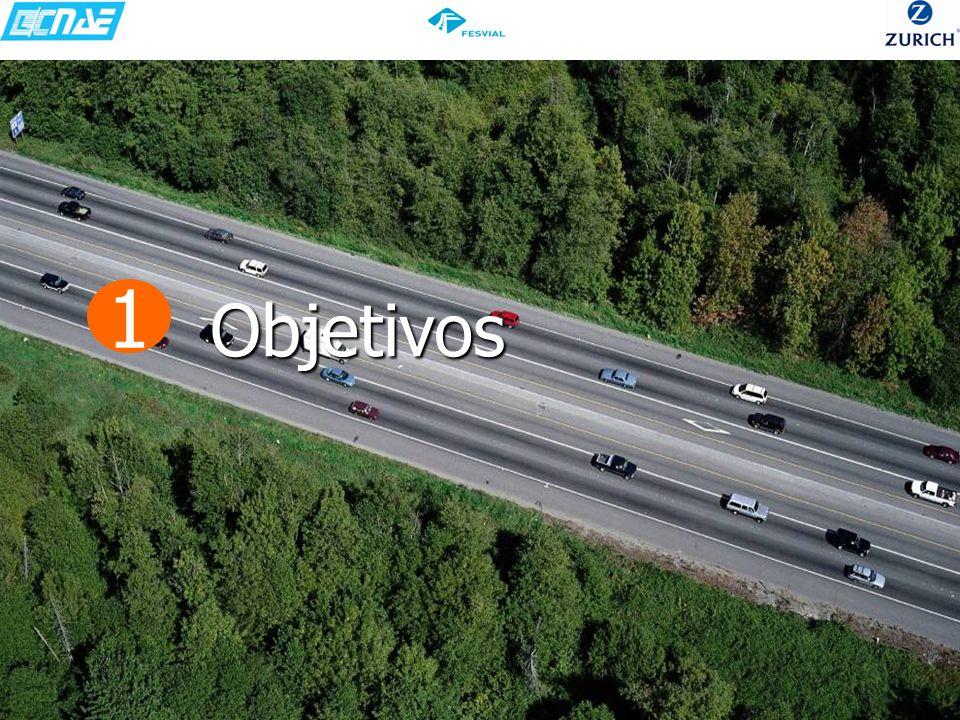 OBJETIVOS OBJETIVOS FUNDAMENTALMENTE SE HA PRETENDIDO CONOCER: FUNDAMENTALMENTE SE HA PRETENDIDO CONOCER: La puntuación que dan los conductores a las carreteras españolas y a las señales de tráfico de los distintos tipos de zonas: carreteras españolas en general, a las de su comunidad autónoma y de sus ciudades.