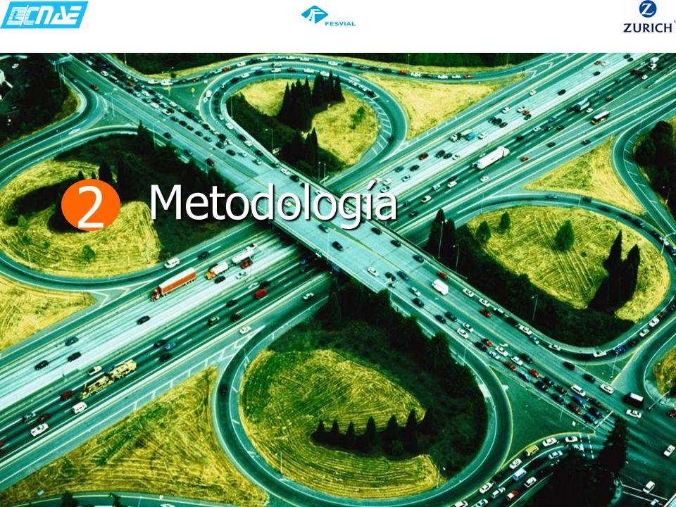 Metodología ómnibus Emerbus On CAPI 4000 N=1000 entrevistas representativas cada semana Población general española +15 años (incluyendo Canarias) Entrevistas en el hogar, asistidas por ordenador (CAPI: Computer Assisted Personal Interview) 250 Fujitsu-Siemens Tablet PCs