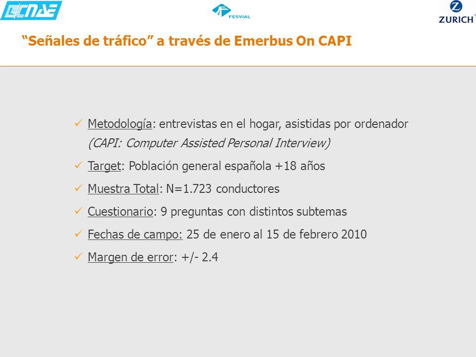 Metodología: entrevistas en el hogar, asistidas por ordenador (CAPI: Computer Assisted Personal Interview) Target: Población general española +18 años