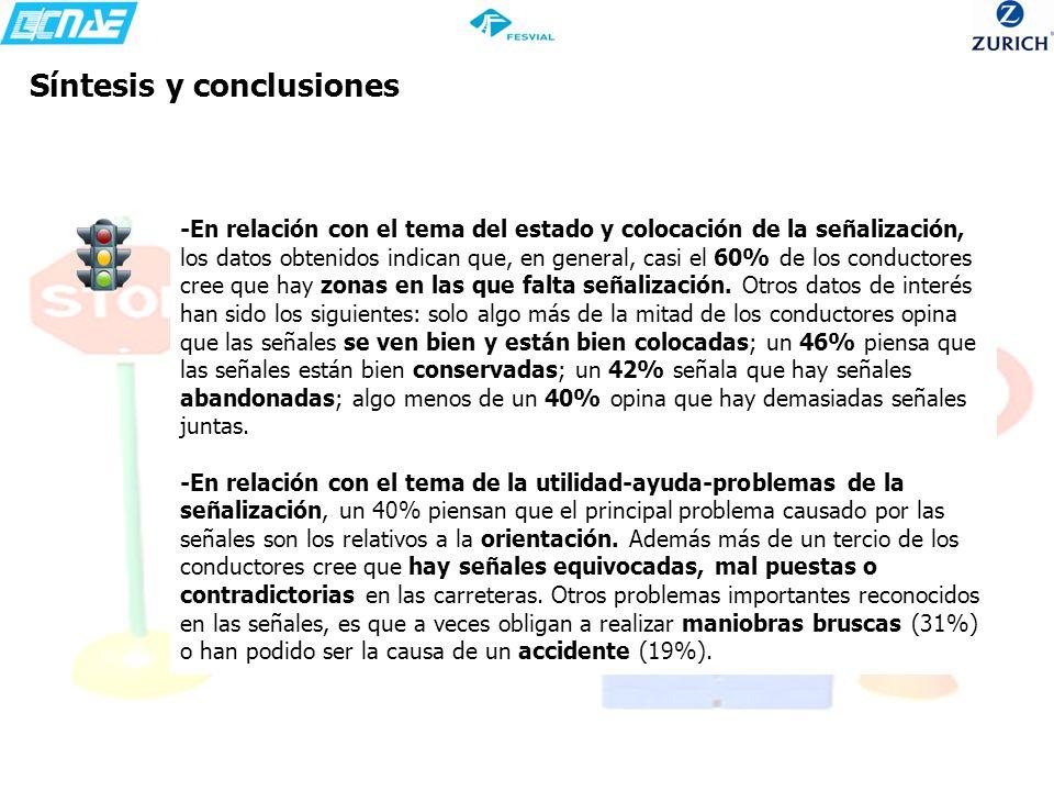 Síntesis y conclusiones -En relación con el tema del estado y colocación de la señalización, los datos obtenidos indican que, en general, casi el 60%