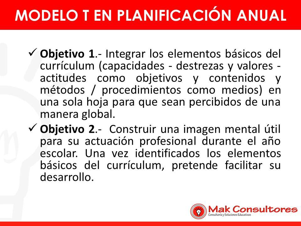 Objetivo 1.- Integrar los elementos básicos del currículum (capacidades - destrezas y valores - actitudes como objetivos y contenidos y métodos / proc