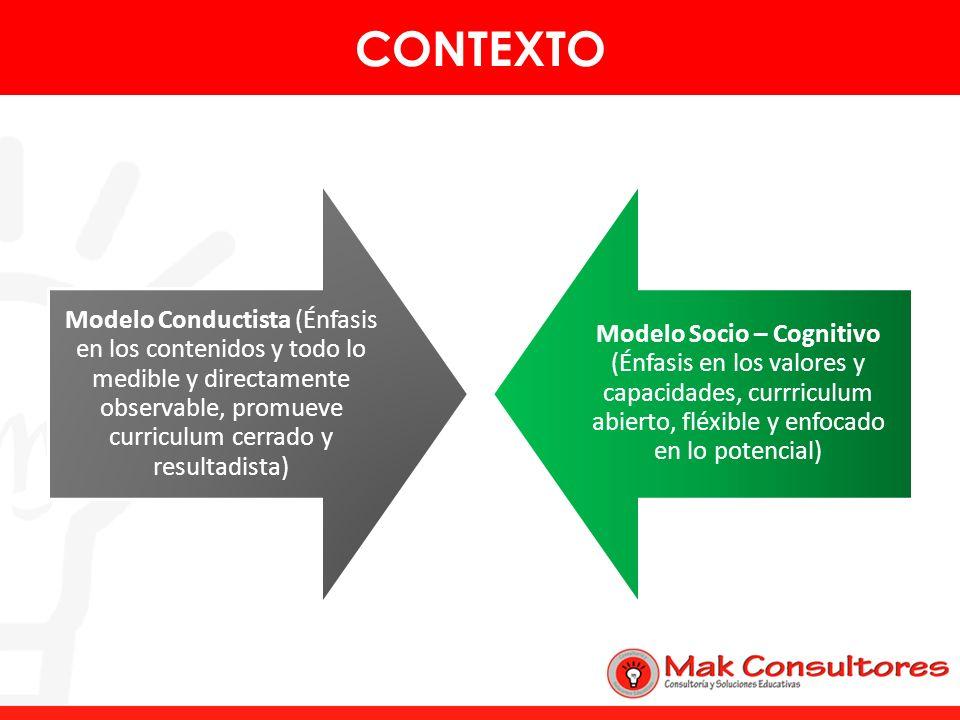 Modelo Conductista (Énfasis en los contenidos y todo lo medible y directamente observable, promueve curriculum cerrado y resultadista) Modelo Socio –