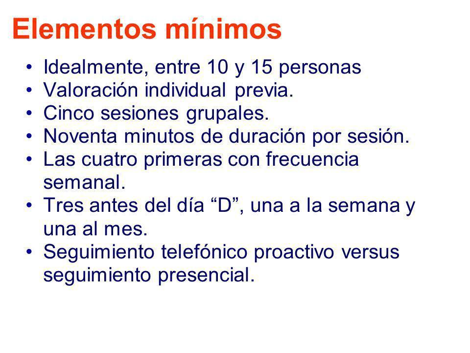 Elementos mínimos Idealmente, entre 10 y 15 personas Valoración individual previa. Cinco sesiones grupales. Noventa minutos de duración por sesión. La