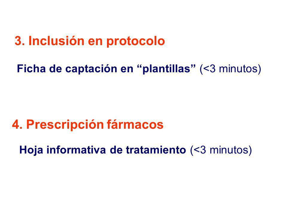 Hoja informativa de tratamiento (<3 minutos) 4. Prescripción fármacos 3. Inclusión en protocolo Ficha de captación en plantillas (<3 minutos)