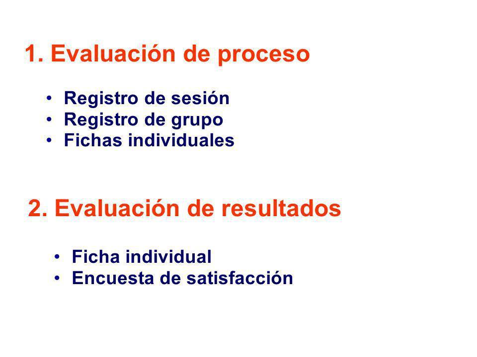 1. Evaluación de proceso Registro de sesión Registro de grupo Fichas individuales 2. Evaluación de resultados Ficha individual Encuesta de satisfacció