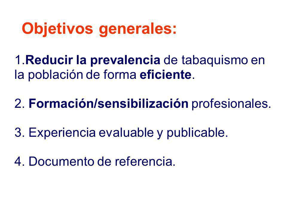1.Reducir la prevalencia de tabaquismo en la población de forma eficiente. 2. Formación/sensibilización profesionales. 3. Experiencia evaluable y publ