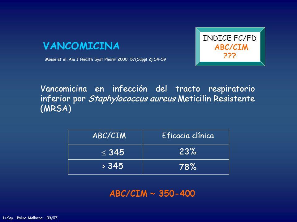 INDICE FC/FD ABC/CIM ??? VANCOMICINA Moise et al. Am J Health Syst Pharm 2000; 57(Suppl 2):S4–S9 Vancomicina en infección del tracto respiratorio infe
