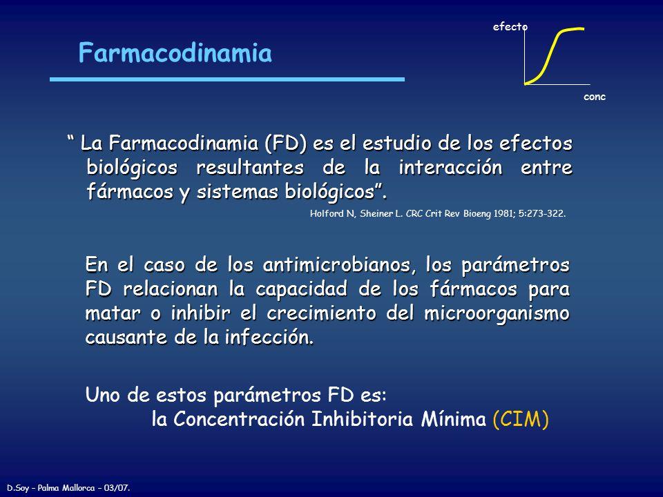 efecto conc La Farmacodinamia (FD) es el estudio de los efectos biológicos resultantes de la interacción entre fármacos y sistemas biológicos. La Farm