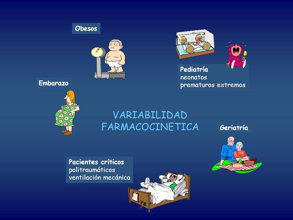 Pacientes críticos politraumáticos ventilación mecánica Geriatría Pediatría neonatos prematuros extremos Embarazo Obesos VARIABILIDAD FARMACOCINETICA