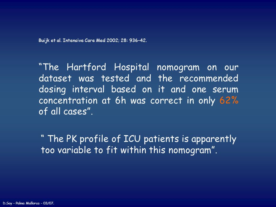 The Hartford Hospital nomogram on our dataset was tested and the recommended dosing interval based on it and one serum concentration at 6h was correct
