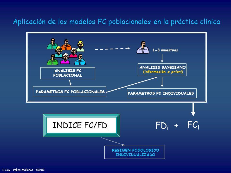 PARAMETROS FC POBLACIONALES ANALISIS FC POBLACIONAL PARAMETROS FC INDIVIDUALES ANALISIS BAYESIANO 1-3 muestras FC i FD i + INDICE FC/FD i REGIMEN POSO