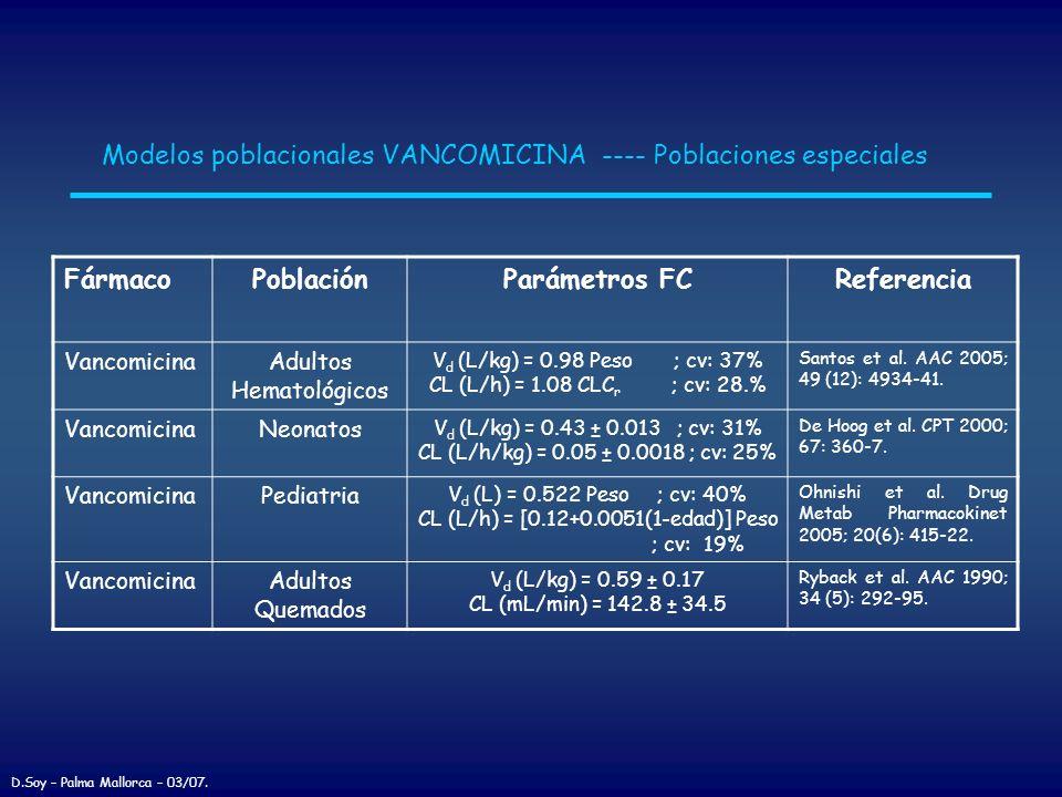 FármacoPoblaciónParámetros FCReferencia VancomicinaAdultos Hematológicos V d (L/kg) = 0.98 Peso ; cv: 37% CL (L/h) = 1.08 CLC r ; cv: 28.% Santos et a