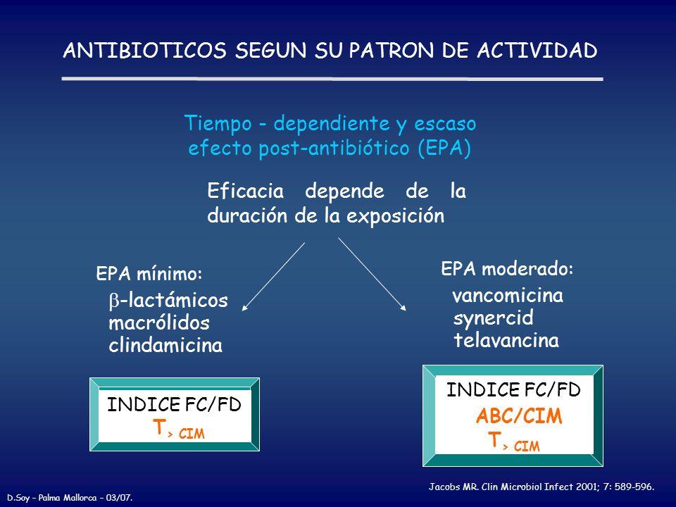 Eficacia depende de la duración de la exposición Jacobs MR. Clin Microbiol Infect 2001; 7: 589-596. ANTIBIOTICOS SEGUN SU PATRON DE ACTIVIDAD Tiempo -