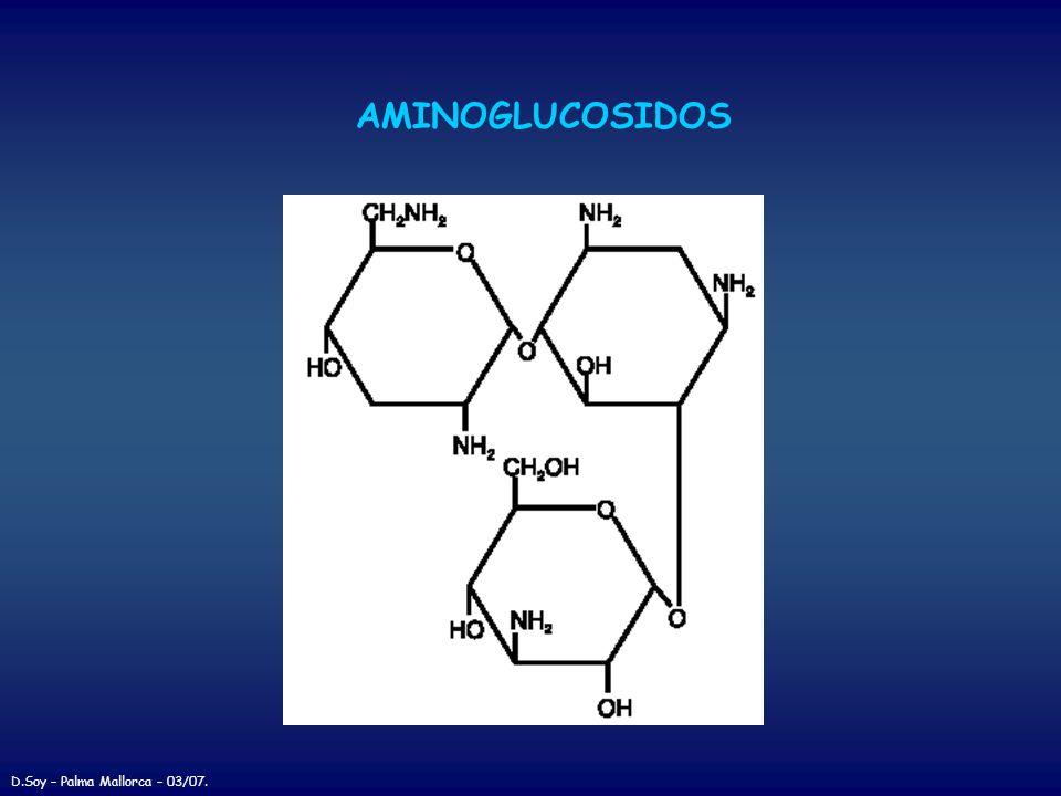 INDICE FC/FD C máx /CIM > 10-12 AMINOGLUCOSIDOS T(h) Conc (mg/L) C màx T màx c/8h Margen terapéutico T màx C màx c/24h Moore et al.