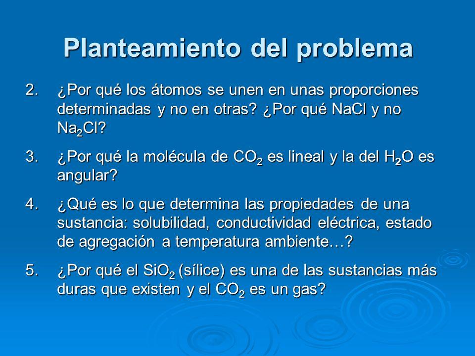 Planteamiento del problema 2.¿Por qué los átomos se unen en unas proporciones determinadas y no en otras.