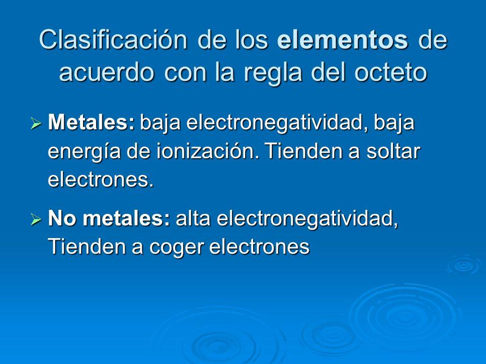 Enlace metálico Las sustancias metálicas están formadas por átomos de un mismo o distinto elemento metálico (electronegatividad baja).