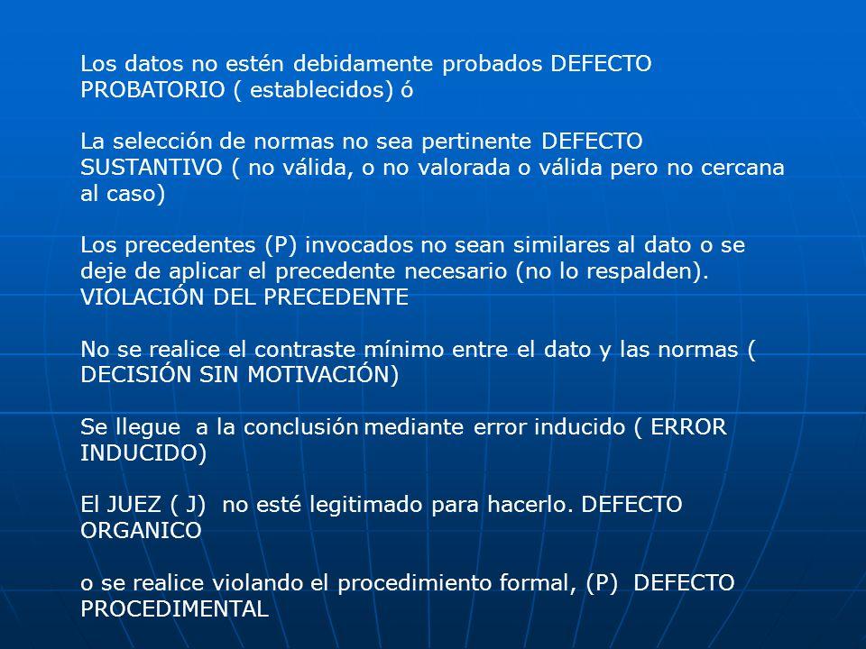 El Esquema Jamesiano... El juez competente, (J) El juez competente, (J) Ante los datos, (D) Ante los datos, (D) Habiendo seguido el procedimiento form