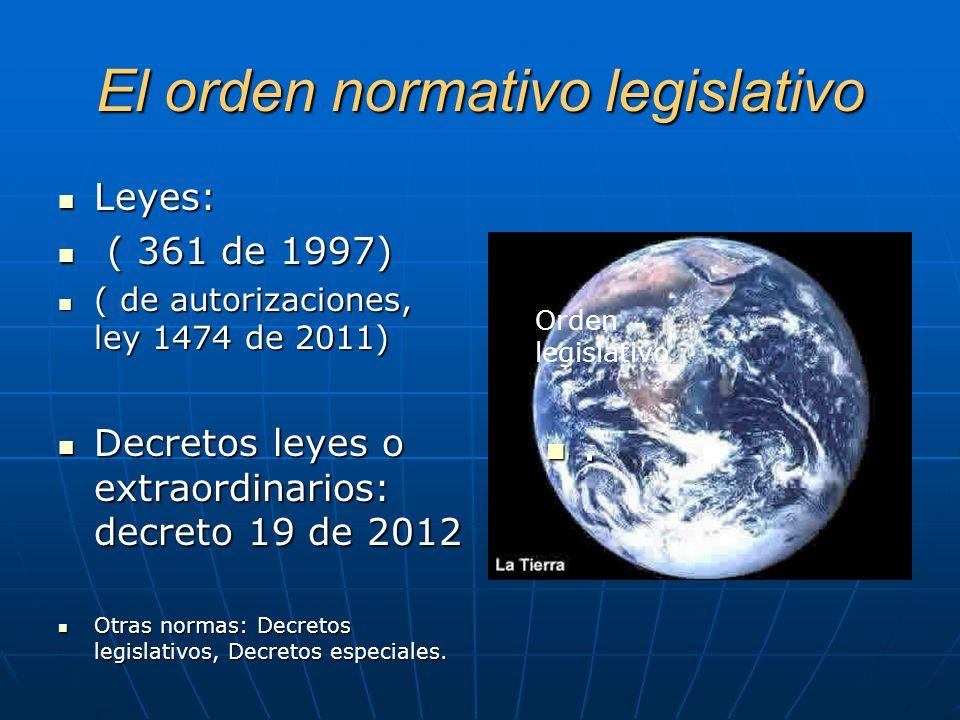 Los órdenes normativos Orden Constitucional Orden legislativo Orden administrativo