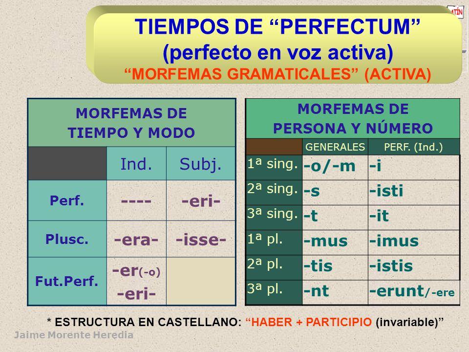 Jaime Morente Heredia TIEMPOS DEL TEMA DE PERFECTO TRES TEMAS PresentePerfectoSupino Voz activa PRET. PERFECTO (INDICATIVO Y SUBJUNTIVO) PRET. PLUSCUA