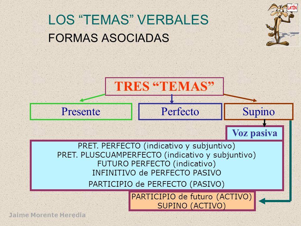 Jaime Morente Heredia MORFEMAS DE TIEMPO Y MODO Ind.Subj. Perf. -----eri- Plusc. -era--isse- Fut.Perf. -er (-o) -eri- MORFEMAS DE PERSONA Y NÚMERO GEN
