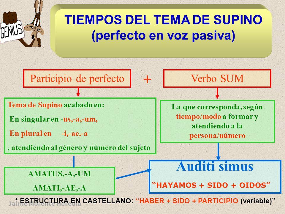 Jaime Morente Heredia LOS TEMAS VERBALES FORMAS ASOCIADAS TRES TEMAS PresentePerfectoSupino Voz pasiva PRET. PERFECTO (indicativo y subjuntivo) PRET.