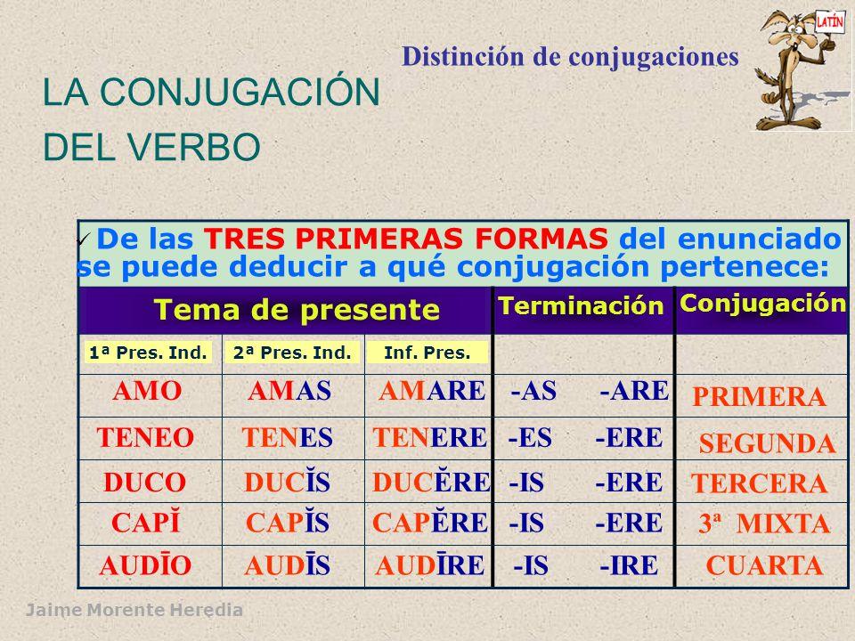 Jaime Morente Heredia Clases de verbos en LATÍN 1ª Clase: Conjugación PRIMERA. 2ª Clase: Conjugación SEGUNDA. 3ª Clase: Conjugación TERCERA. 4ª Clase:
