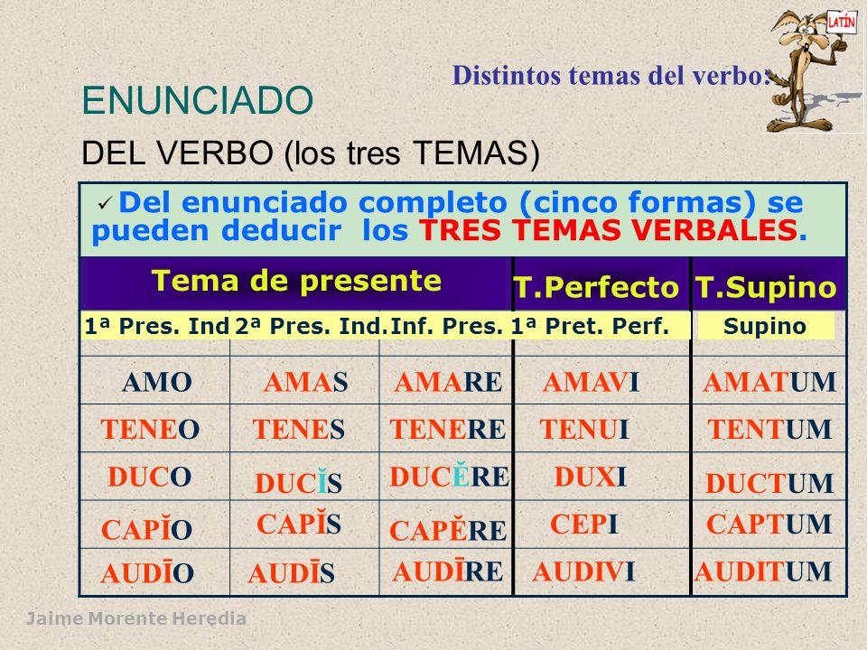 Jaime Morente Heredia LA CONJUGACIÓN DEL VERBO AMOAMASAMARE-AS -ARE PRIMERA TENESTENERE-ES -ERE SEGUNDA DUCĬSDUCĔRE-IS -ERE TERCERA CAPĬSCAPĔRE-IS -ER