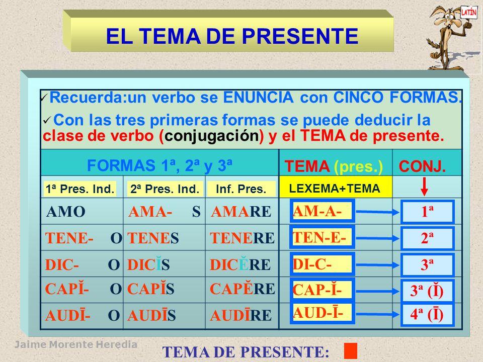Jaime Morente Heredia AMOAMA- SAMARE AM-A- 1ª TENESTENERE TEN-E- 2ª DICĬSDICĔRE DI-C- 3ª CAPĬSCAPĔRE CAP-Ĭ- 3ª (Ĭ) AUDĪSAUDĪRE AUD-Ī- 4ª (Ī) TENE- O DIC- O CAPĬ- O AUDĪ- O Con las tres primeras formas se puede deducir la clase de verbo (conjugación) y el TEMA de presente.