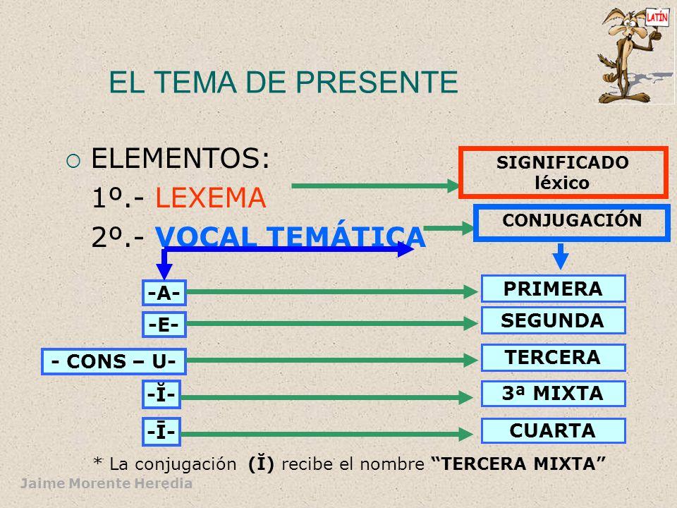 Jaime Morente Heredia EL TEMA DE PRESENTE ELEMENTOS: 1º.- LEXEMA 2º.- VOCAL TEMÁTICA SIGNIFICADO léxico CONJUGACIÓN -A- -E- - CONS – U- -Ĭ--Ĭ- -Ī--Ī- PRIMERA SEGUNDA TERCERA 3ª MIXTA CUARTA * La conjugación (Ĭ) recibe el nombre TERCERA MIXTA