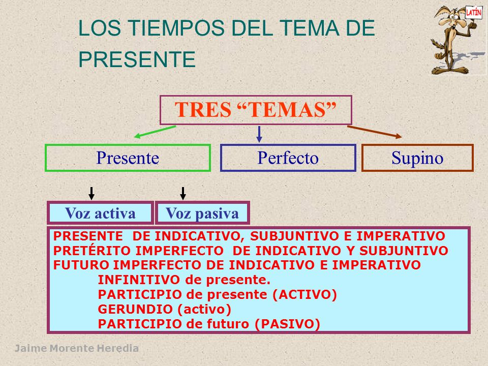 Jaime Morente Heredia EL TEMA DE PRESENTE ELEMENTOS: 1º.- LEXEMA 2º.- VOCAL TEMÁTICA SIGNIFICADO léxico CONJUGACIÓN -A- -E- - CONS – U- -Ĭ--Ĭ- -Ī--Ī-