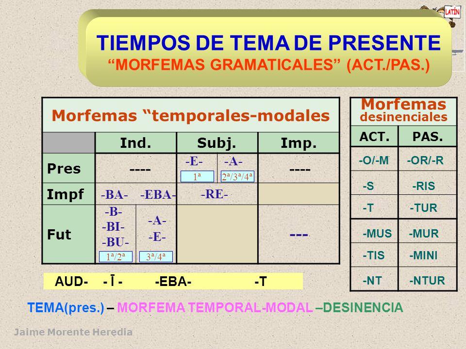Jaime Morente Heredia LOS TIEMPOS DEL TEMA DE PRESENTE TRES TEMAS PresentePerfectoSupino PRESENTE DE INDICATIVO, SUBJUNTIVO E IMPERATIVO PRETÉRITO IMP