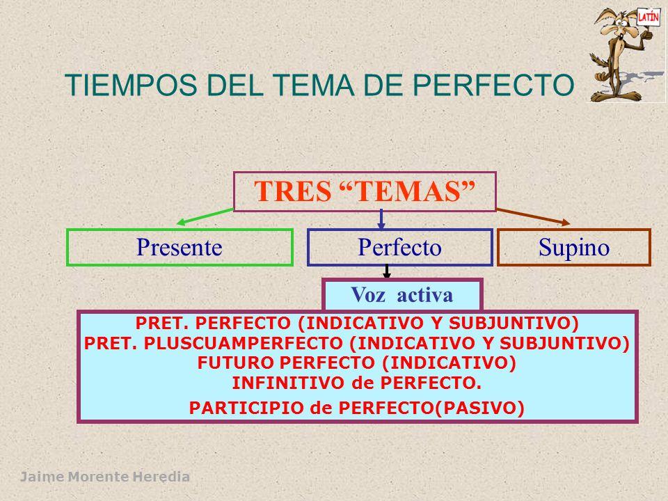 Jaime Morente Heredia TIEMPOS DEL TEMA DE PERFECTO TRES TEMAS PresentePerfectoSupino Voz activa PRET.