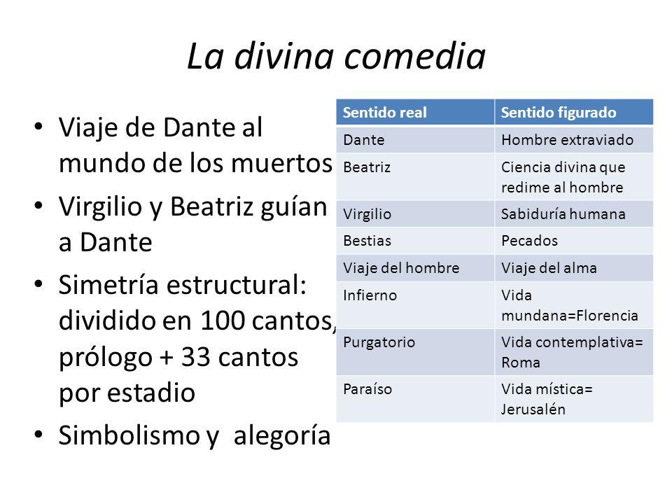 La divina comedia Viaje de Dante al mundo de los muertos Virgilio y Beatriz guían a Dante Simetría estructural: dividido en 100 cantos, prólogo + 33 c