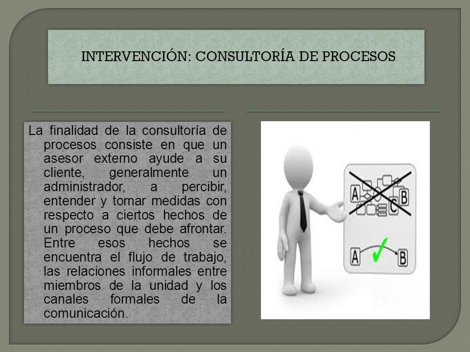 La intervención de la tercera parte se enfoca en conflictos interpersonales que surgen entre dos o mas miembros de una misma organización.
