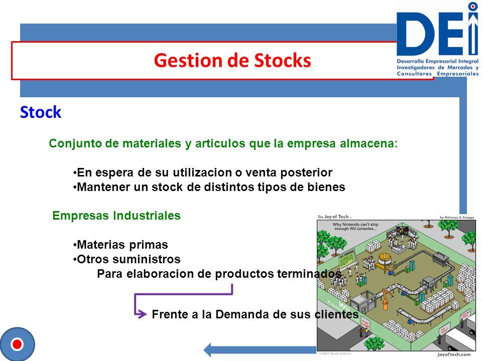 Gestion de Stocks Stock Conjunto de materiales y articulos que la empresa almacena: En espera de su utilizacion o venta posterior Mantener un stock de