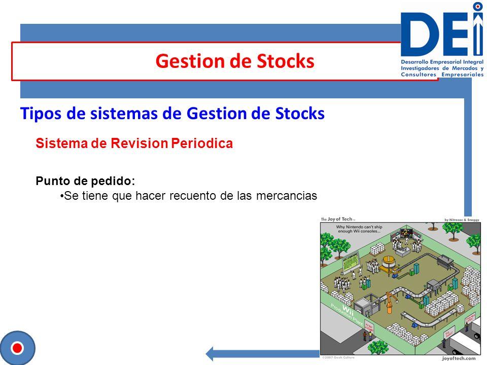 Gestion de Stocks Tipos de sistemas de Gestion de Stocks Sistema de Revision Periodica Punto de pedido: Se tiene que hacer recuento de las mercancias