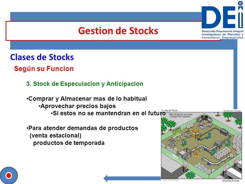 Gestion de Stocks Clases de Stocks Según su Funcion 3. Stock de Especulacion y Anticipacion Comprar y Almacenar mas de lo habitual Aprovechar precios