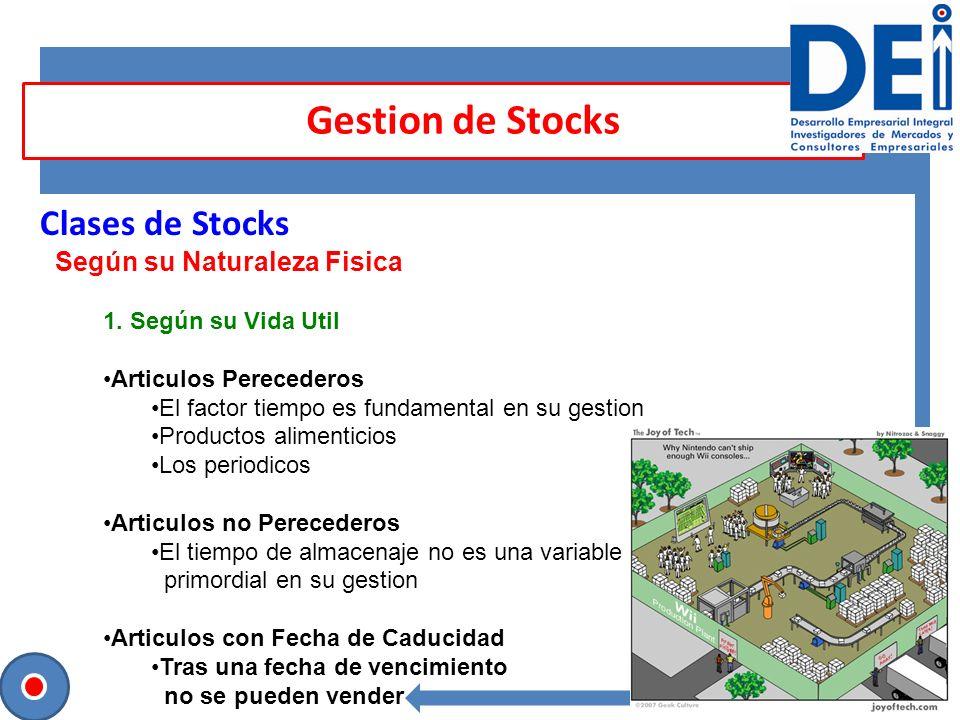 Gestion de Stocks Clases de Stocks Según su Naturaleza Fisica 1. Según su Vida Util Articulos Perecederos El factor tiempo es fundamental en su gestio