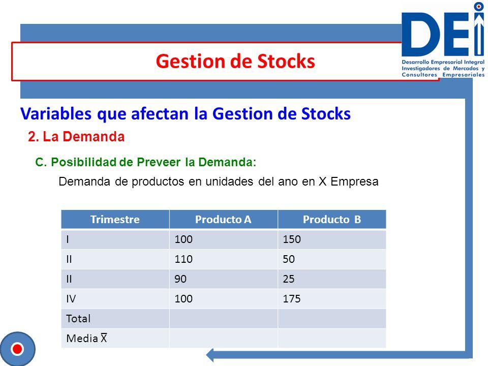 Gestion de Stocks Variables que afectan la Gestion de Stocks 2. La Demanda C. Posibilidad de Preveer la Demanda: Demanda de productos en unidades del