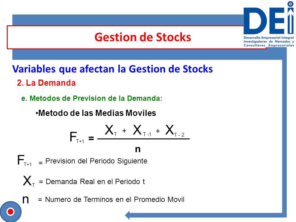 Gestion de Stocks Variables que afectan la Gestion de Stocks 2. La Demanda e. Metodos de Prevision de la Demanda: Metodo de las Medias Moviles F T+1 X