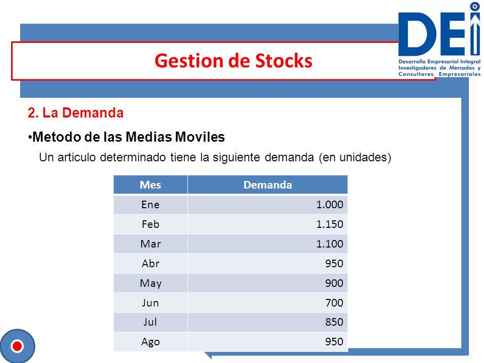 Gestion de Stocks 2. La Demanda Metodo de las Medias Moviles Un articulo determinado tiene la siguiente demanda (en unidades) MesDemanda Ene1.000 Feb1