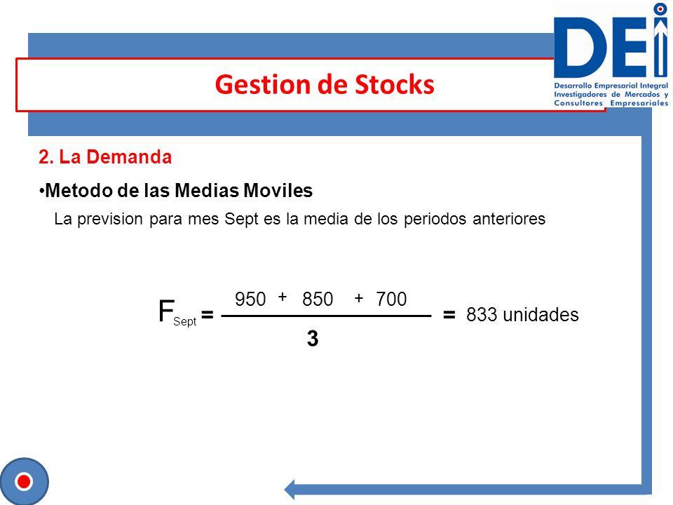 Gestion de Stocks 2. La Demanda Metodo de las Medias Moviles La prevision para mes Sept es la media de los periodos anteriores F Sept 950700850 + + 3