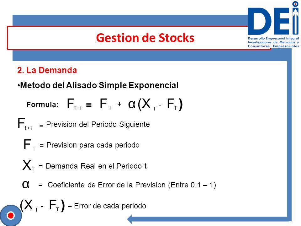 Gestion de Stocks 2. La Demanda Metodo del Alisado Simple Exponencial Formula: F T+1 = Prevision del Periodo Siguiente F T = Prevision para cada perio