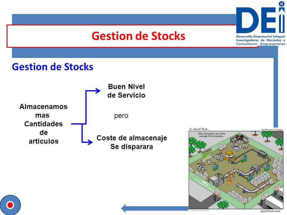 Gestion de Stocks Almacenamos mas Cantidades de articulos Buen Nivel de Servicio pero Coste de almacenaje Se disparara